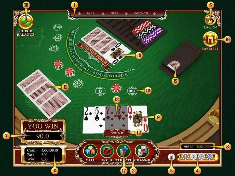 RuГџian Poker