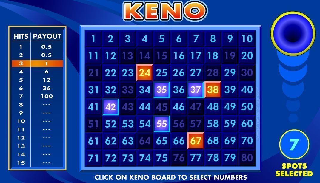Keno Tips And Strategies
